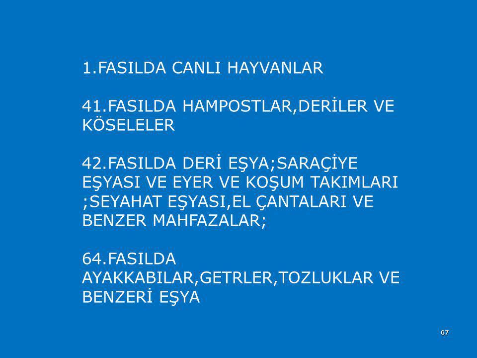 1.FASILDA CANLI HAYVANLAR