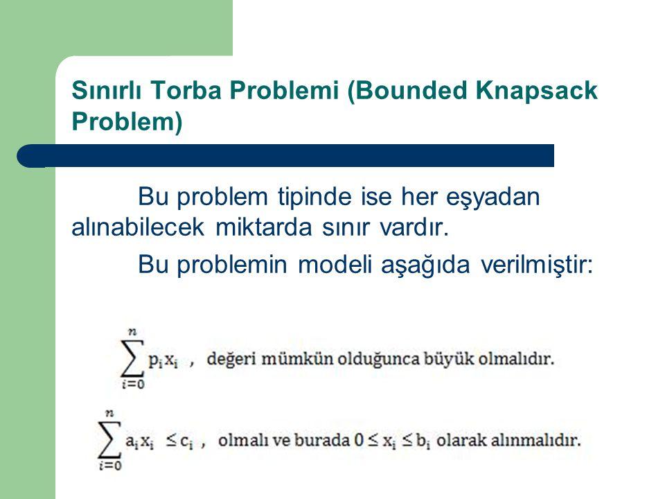 Sınırlı Torba Problemi (Bounded Knapsack Problem) Bu problem tipinde ise her eşyadan alınabilecek miktarda sınır vardır.