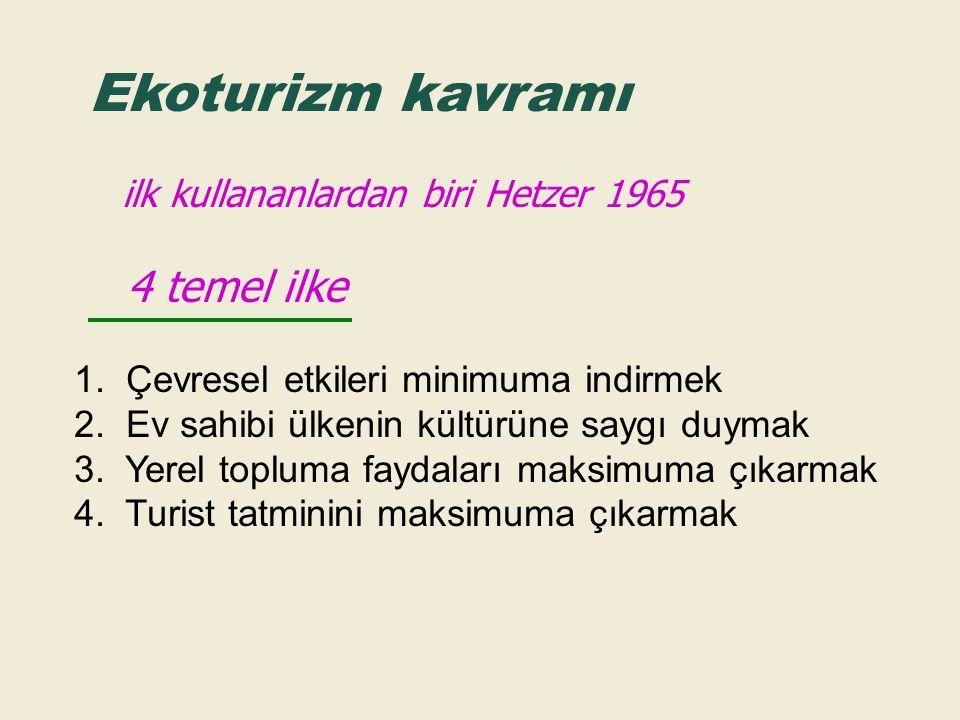 Ekoturizm kavramı 4 temel ilke ilk kullananlardan biri Hetzer 1965