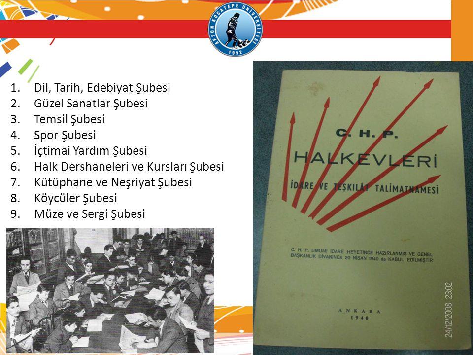 Dil, Tarih, Edebiyat Şubesi