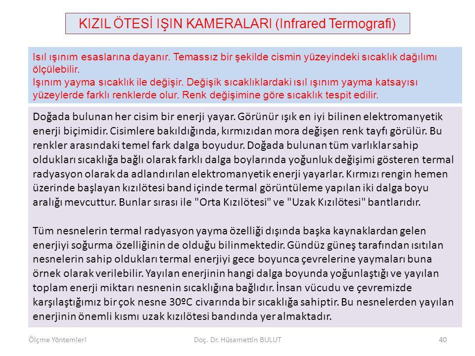 KIZIL ÖTESİ IŞIN KAMERALARI (Infrared Termografi)