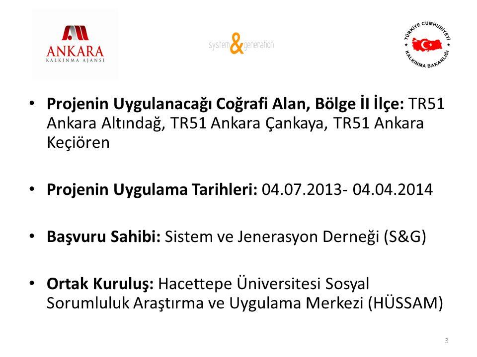 Projenin Uygulanacağı Coğrafi Alan, Bölge İI İlçe: TR51 Ankara Altındağ, TR51 Ankara Çankaya, TR51 Ankara Keçiören