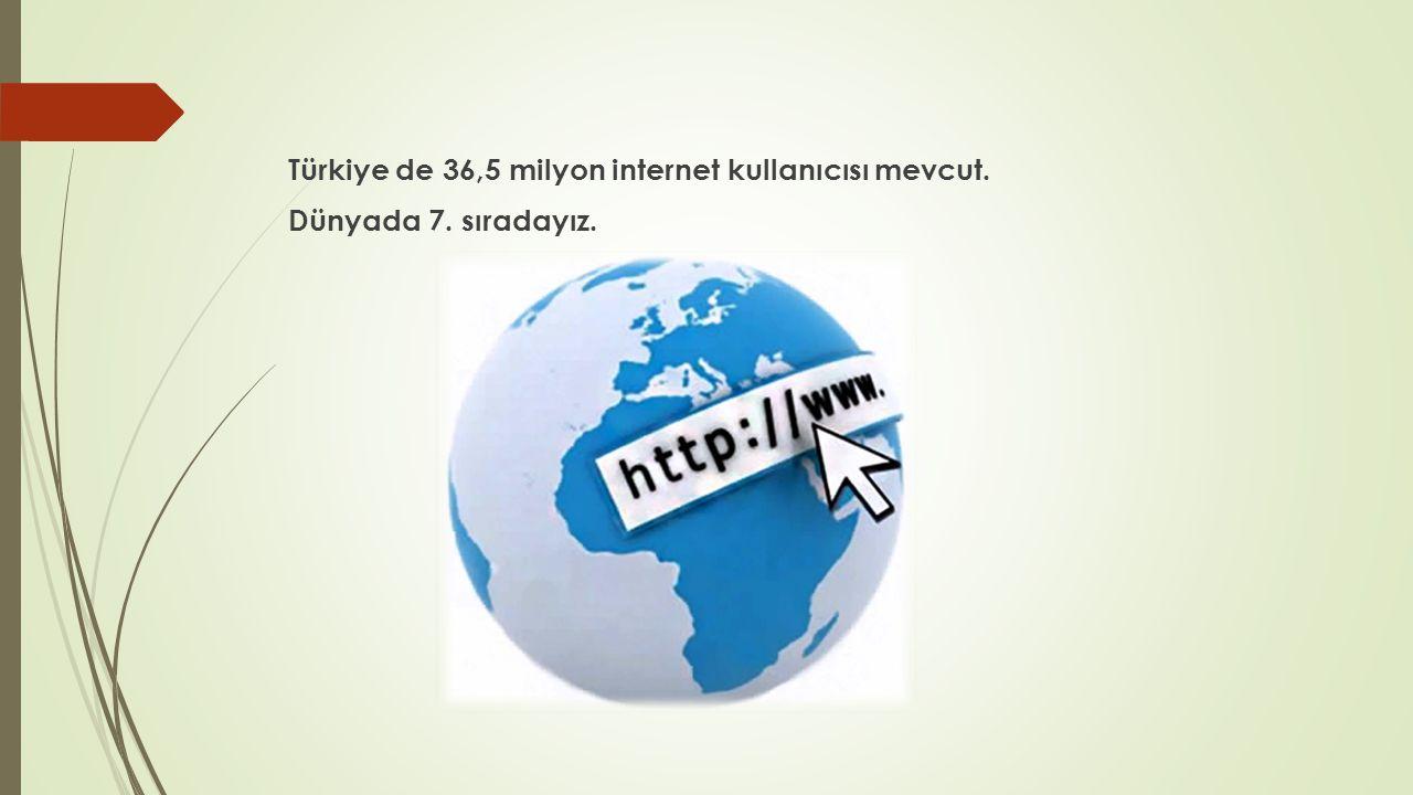 Türkiye de 36,5 milyon internet kullanıcısı mevcut. Dünyada 7