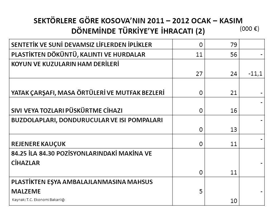 SEKTÖRLERE GÖRE KOSOVA'NIN 2011 – 2012 OCAK – KASIM DÖNEMİNDE TÜRKİYE'YE İHRACATI (2)