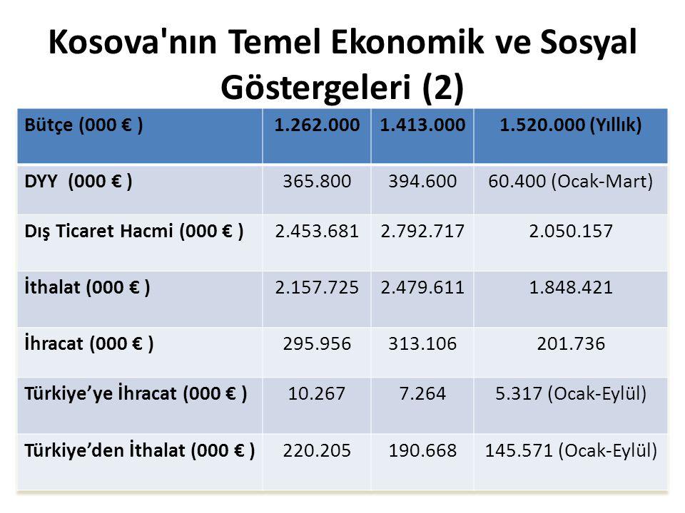 Kosova nın Temel Ekonomik ve Sosyal Göstergeleri (2)