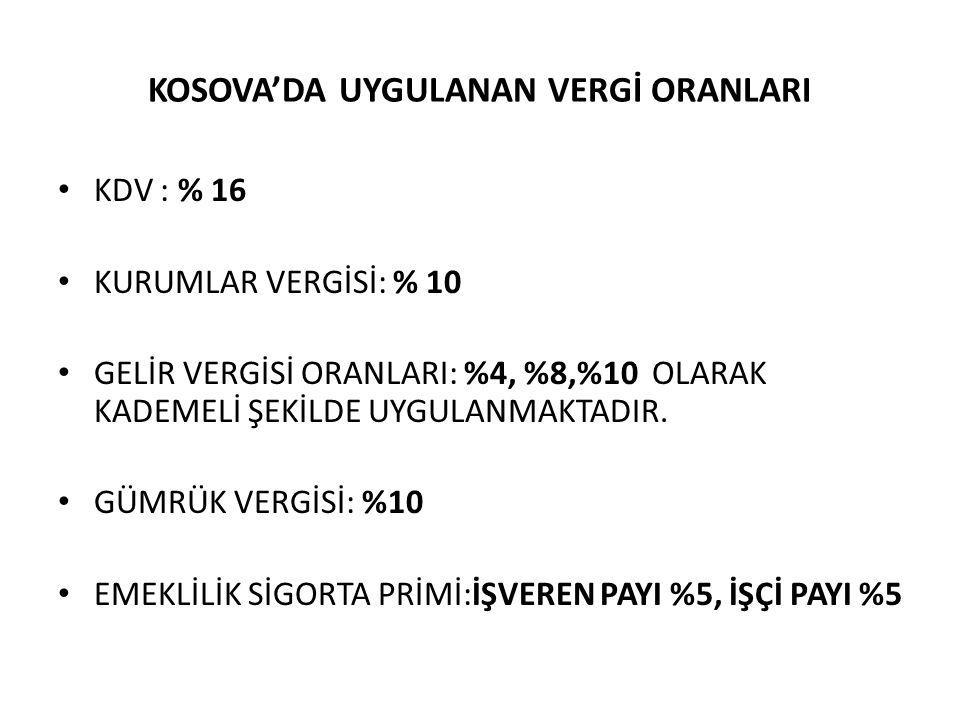 KOSOVA'DA UYGULANAN VERGİ ORANLARI