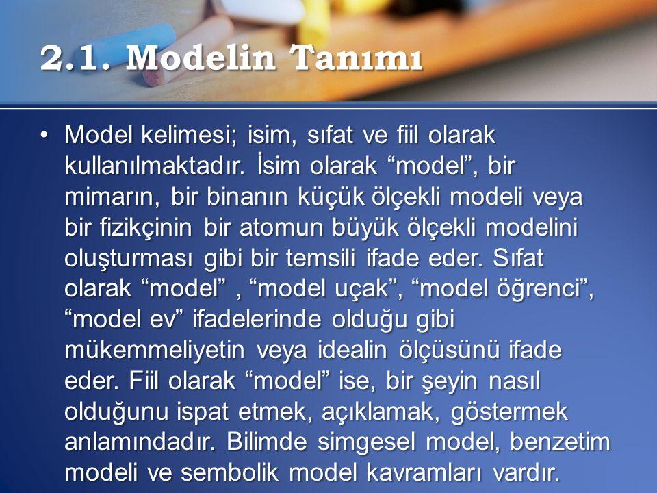 2.1. Modelin Tanımı