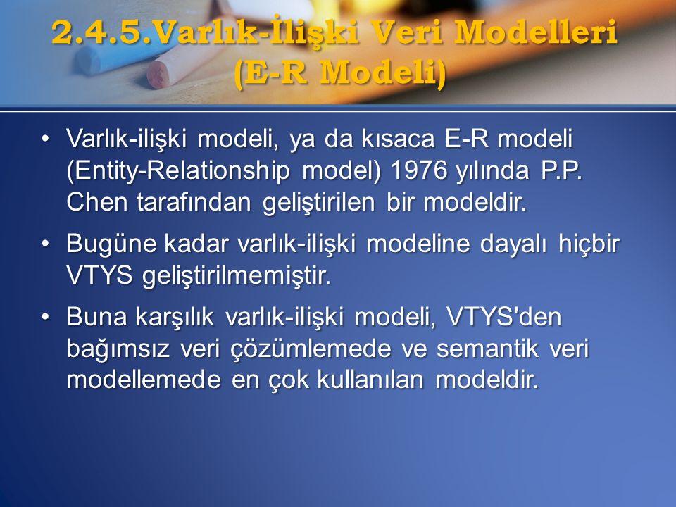 2.4.5.Varlık-İlişki Veri Modelleri (E-R Modeli)