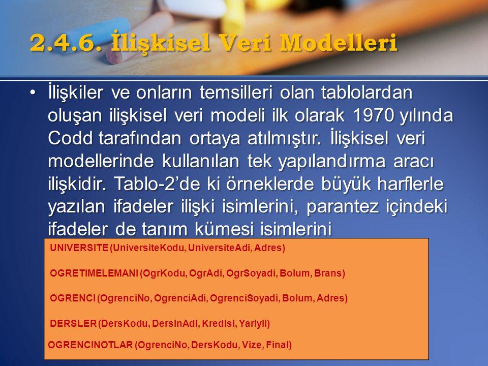 2.4.6. İlişkisel Veri Modelleri