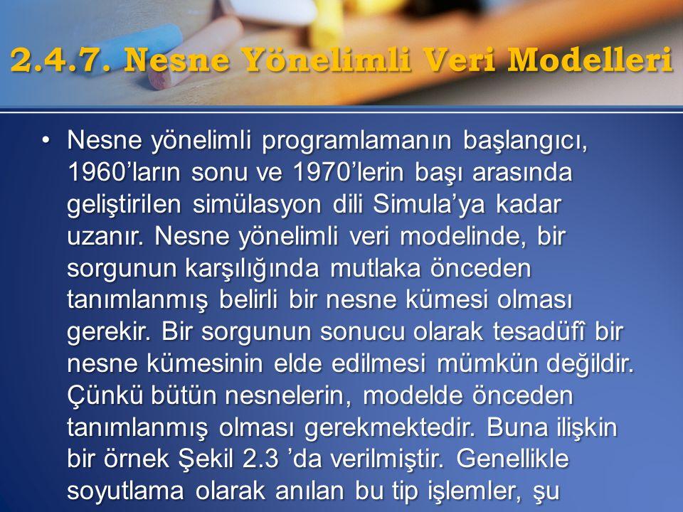 2.4.7. Nesne Yönelimli Veri Modelleri