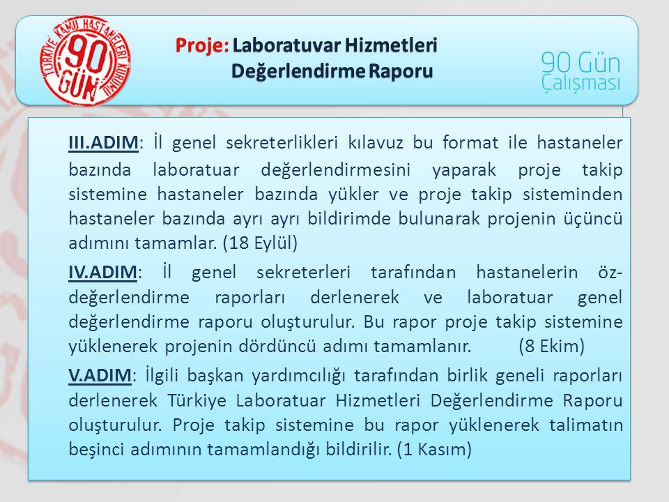 Proje: Laboratuvar Hizmetleri