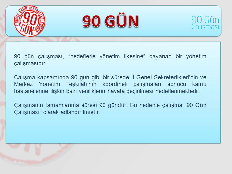 90 GÜN 90 gün çalışması, hedeflerle yönetim ilkesine dayanan bir yönetim çalışmasıdır.