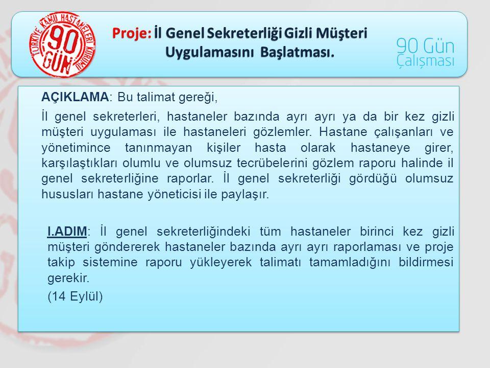 Proje: İl Genel Sekreterliği Gizli Müşteri Uygulamasını Başlatması.