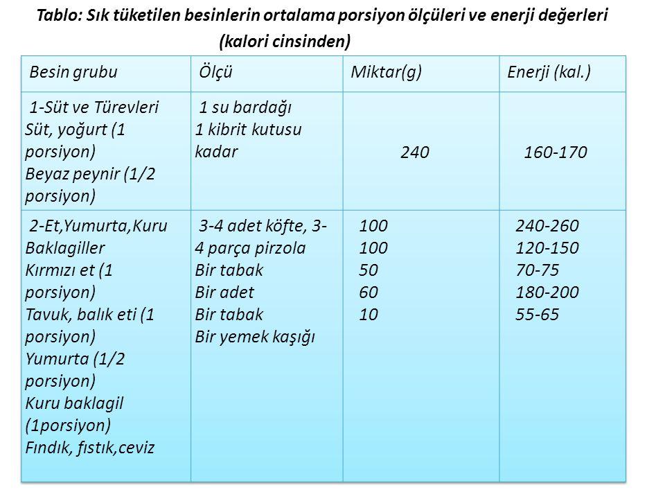 Tablo: Sık tüketilen besinlerin ortalama porsiyon ölçüleri ve enerji değerleri (kalori cinsinden)