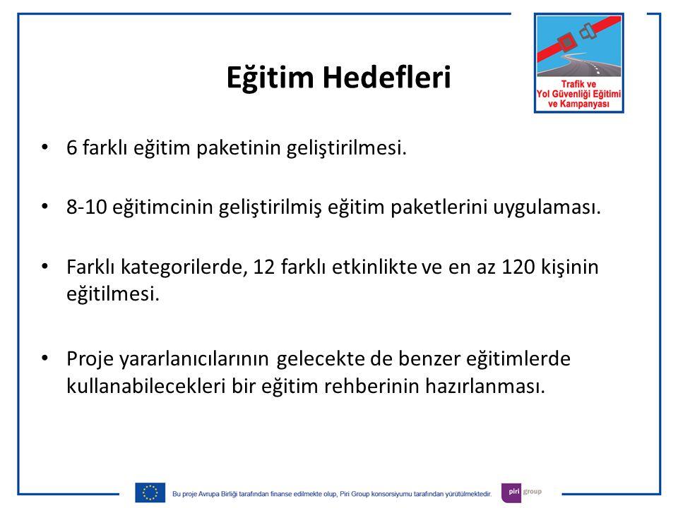Eğitim Hedefleri 6 farklı eğitim paketinin geliştirilmesi.