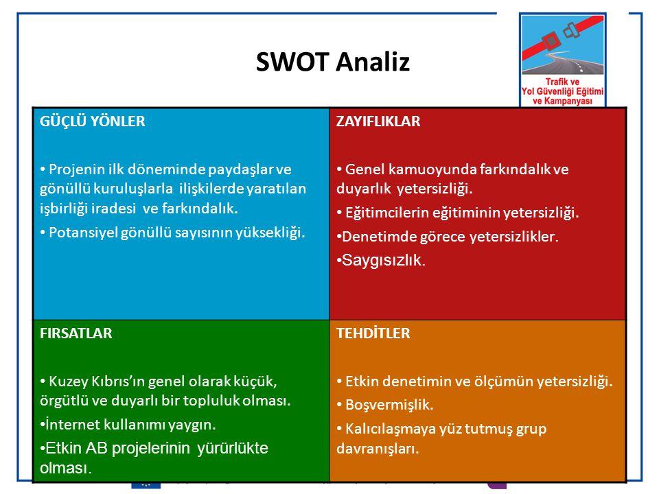 SWOT Analiz GÜÇLÜ YÖNLER