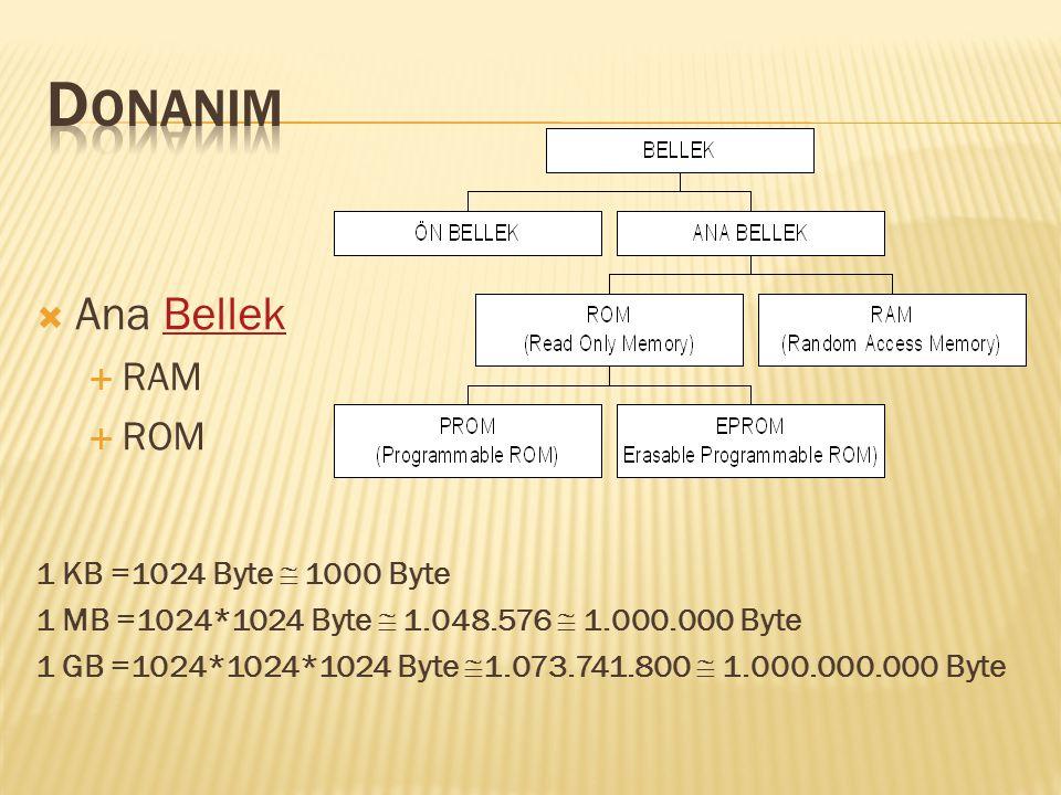 DoNanIM Ana Bellek RAM ROM 1 KB =1024 Byte  1000 Byte
