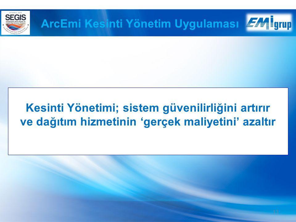 ArcEmi Kesinti Yönetim Uygulaması