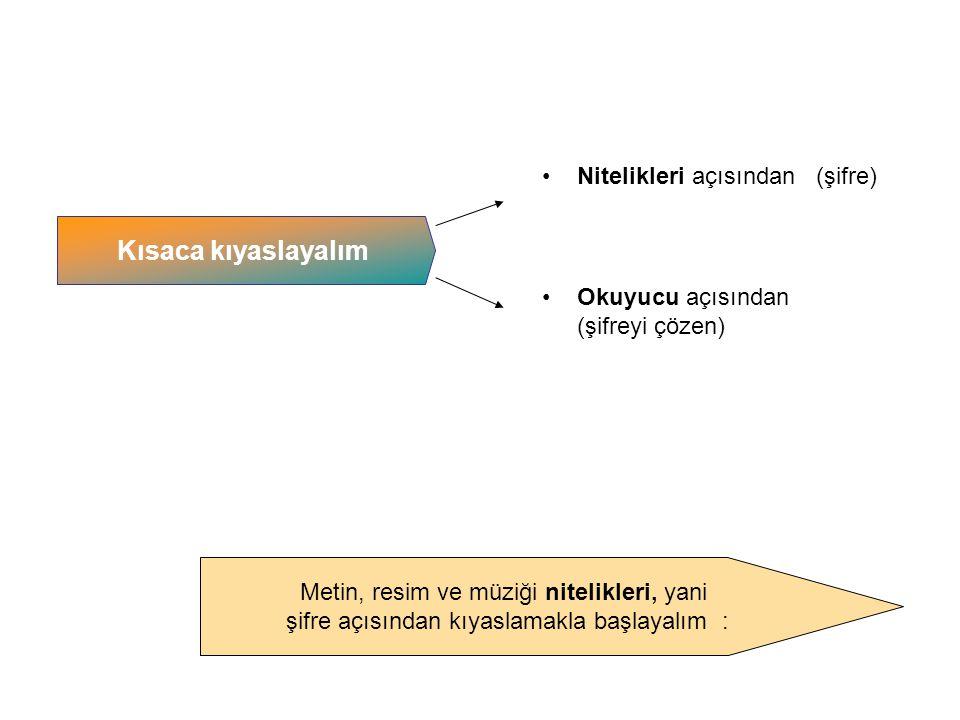 Kısaca kıyaslayalım Nitelikleri açısından (şifre)