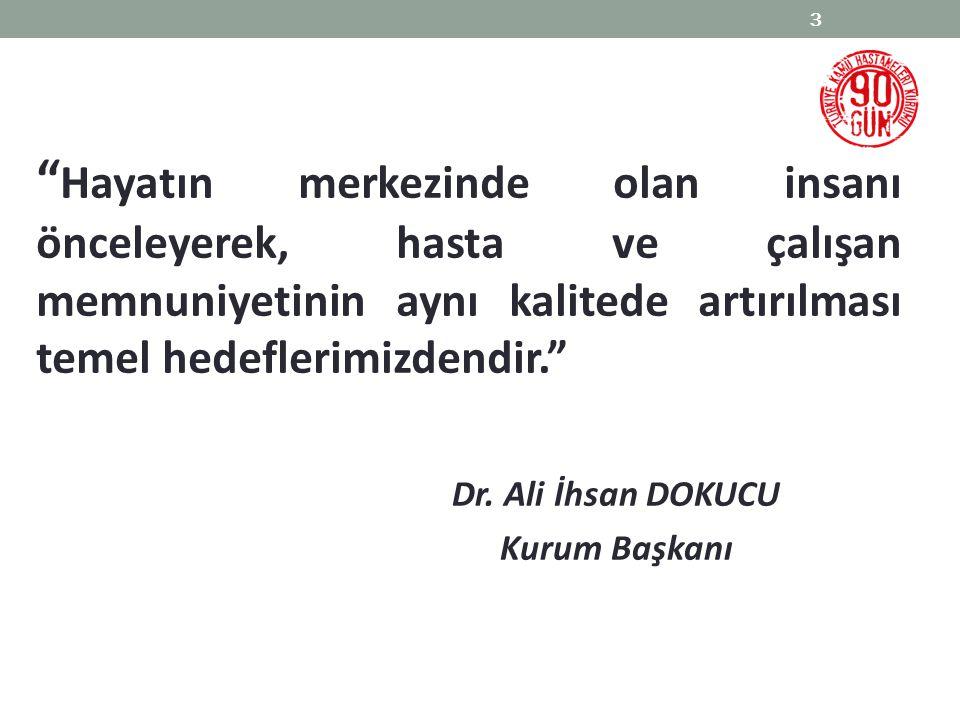 Dr. Ali İhsan DOKUCU Kurum Başkanı