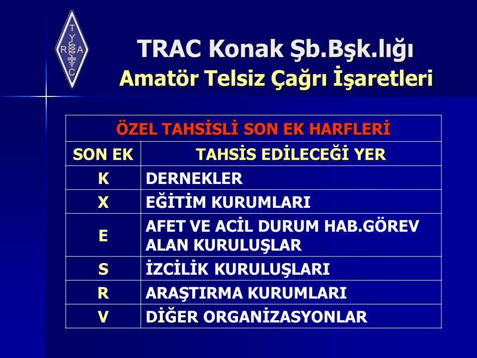 Amatör Telsiz Çağrı İşaretleri ÖZEL TAHSİSLİ SON EK HARFLERİ