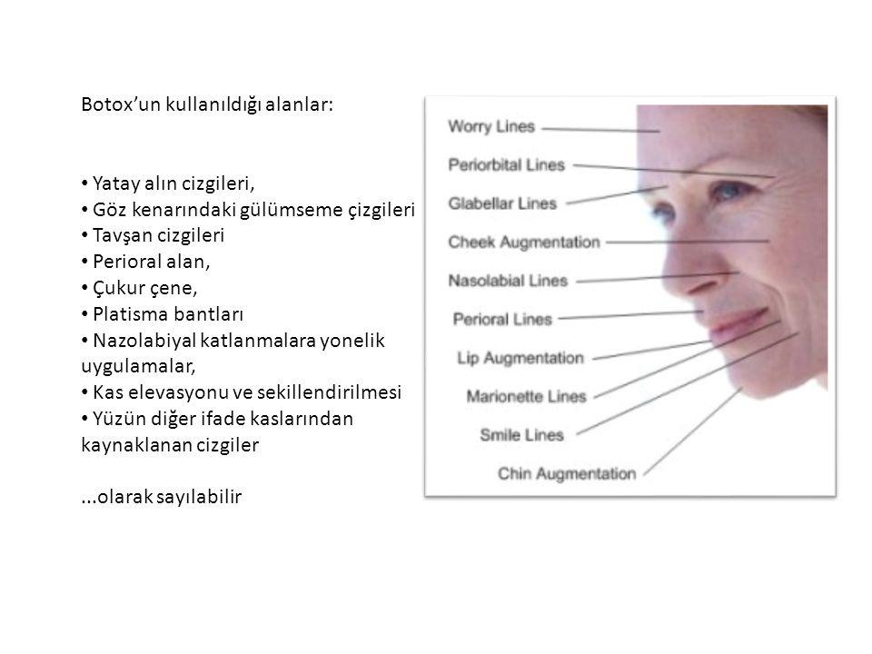 Botox'un kullanıldığı alanlar:
