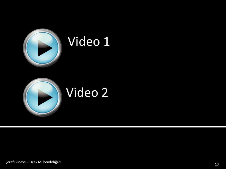 03.04.2017 Video 1 Video 2 Şeref Güneysu- Uçak Mühendisliği-1