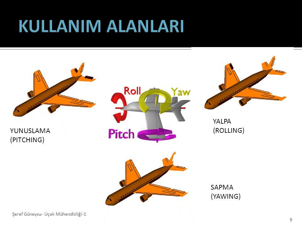 KULLANIM ALANLARI YALPA (ROLLING) YUNUSLAMA (PITCHING) SAPMA (YAWING)