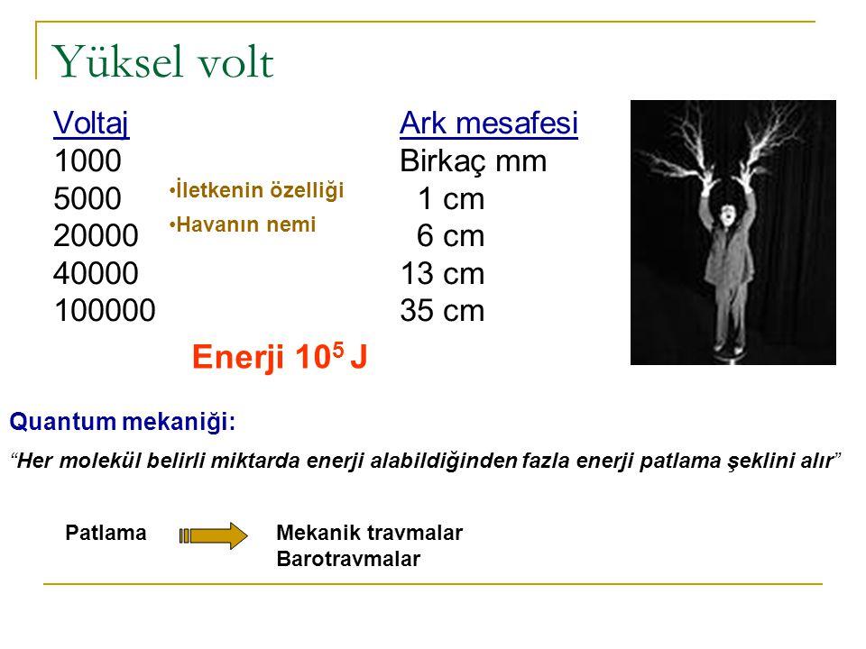 Yüksel volt Enerji 105 J Voltaj Ark mesafesi 1000 Birkaç mm 5000 1 cm