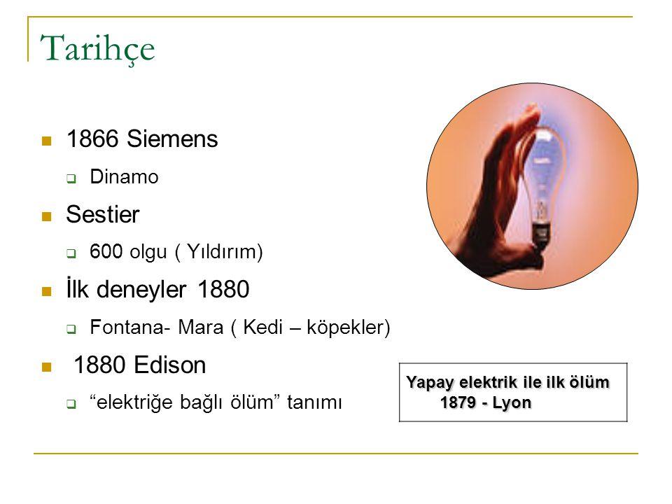 Tarihçe 1866 Siemens Sestier İlk deneyler 1880 1880 Edison Dinamo