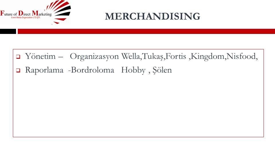 MERCHANDISING Yönetim – Organizasyon Wella,Tukaş,Fortis ,Kingdom,Nisfood, Raporlama -Bordroloma Hobby , Şölen.