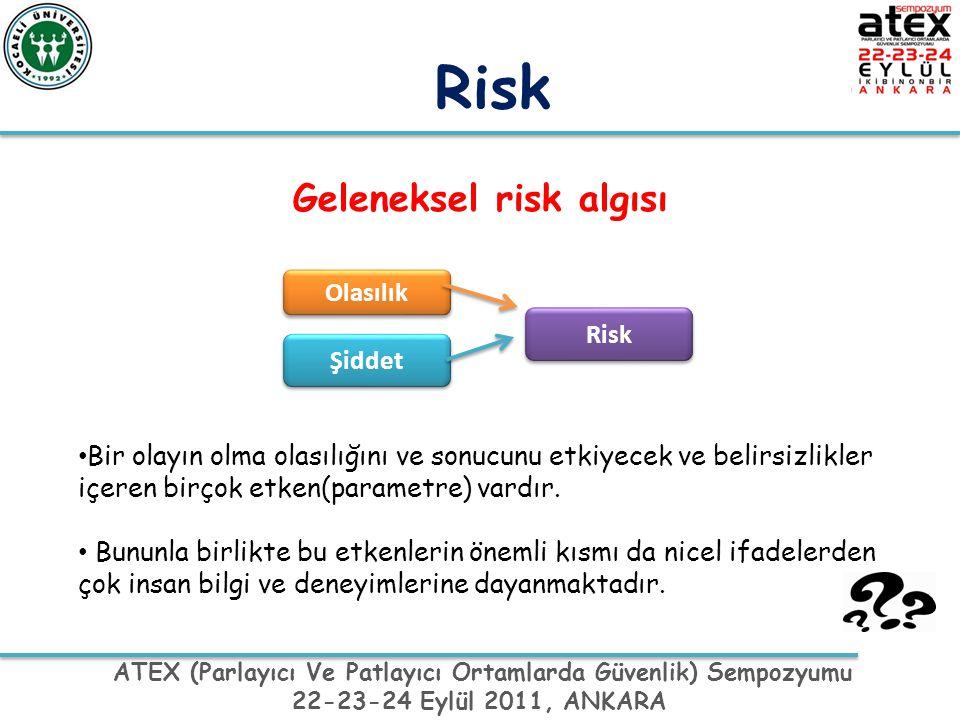 Geleneksel risk algısı