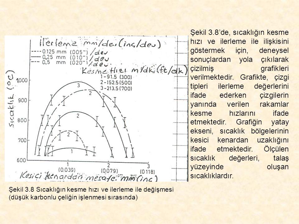 Şekil 3.8'de, sıcaklığın kesme hızı ve ilerleme ile ilişkisini göstermek için, deneysel sonuçlardan yola çıkılarak çizilmiş grafikleri verilmektedir. Grafikte, çizgi tipleri ilerleme değerlerini ifade ederken çizgilerin yanında verilen rakamlar kesme hızlarını ifade etmektedir. Grafiğin yatay ekseni, sıcaklık bölgelerinin kesici kenardan uzaklığını ifade etmektedir. Ölçülen sıcaklık değerleri, talaş yüzeyinde oluşan sıcaklıklardır.