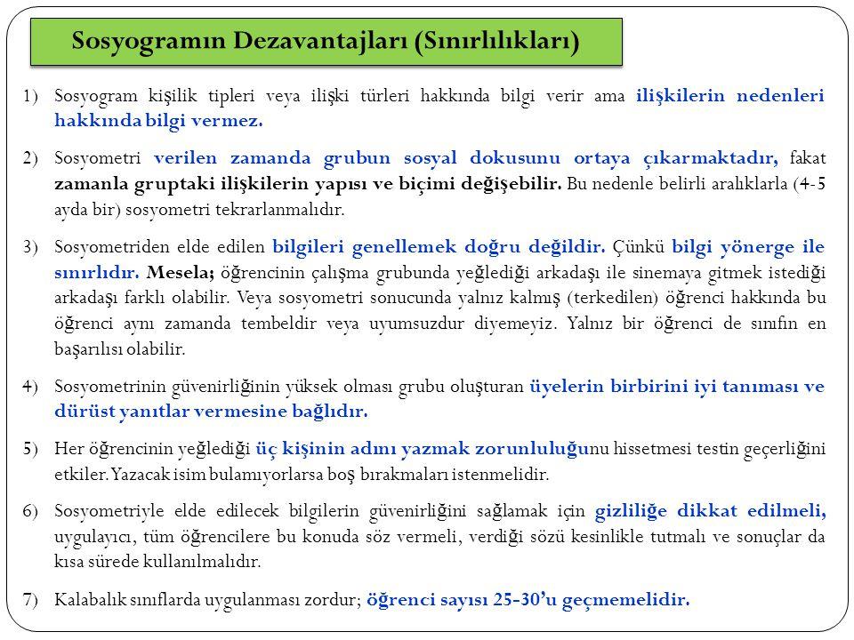 Sosyogramın Dezavantajları (Sınırlılıkları)
