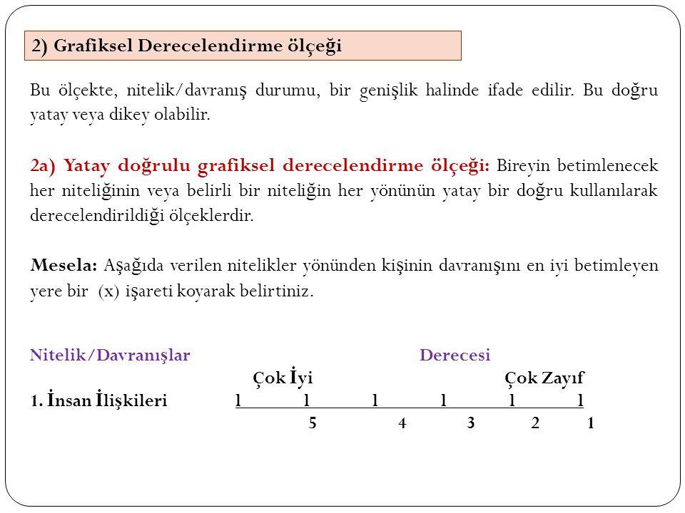 2) Grafiksel Derecelendirme ölçeği