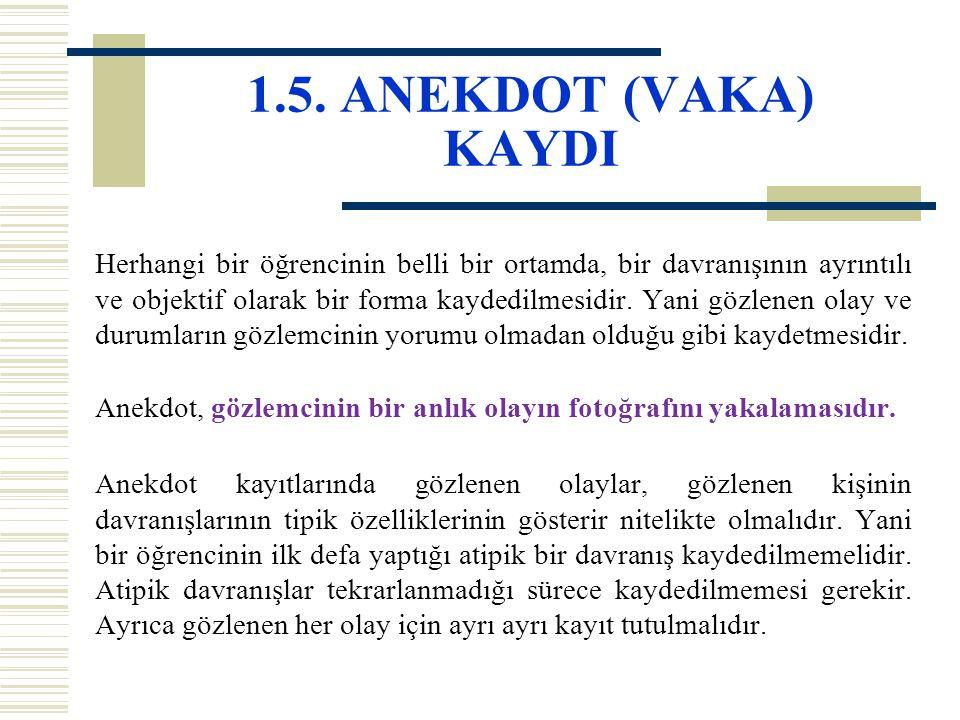 1.5. ANEKDOT (VAKA) KAYDI
