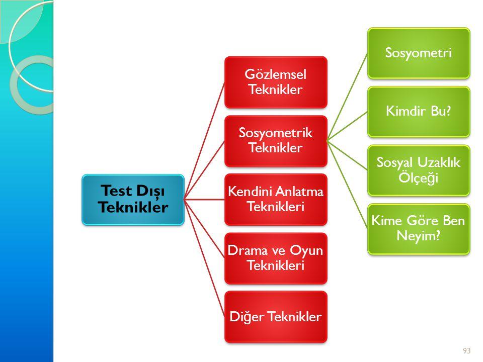 Test Dışı Teknikler Gözlemsel Teknikler Sosyometrik Teknikler