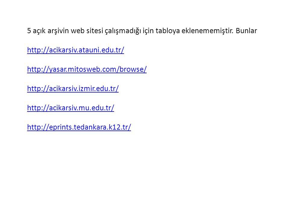 5 açık arşivin web sitesi çalışmadığı için tabloya eklenememiştir
