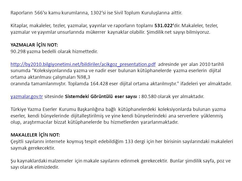 Raporların 566'sı kamu kurumlarına, 1302'si ise Sivil Toplum Kuruluşlarına aittir.