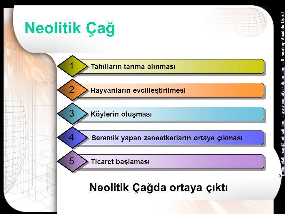 Neolitik Çağ Neolitik Çağda ortaya çıktı 1 2 3 4 5