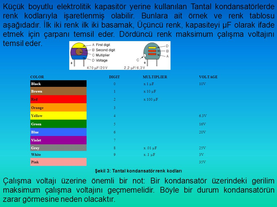 Şekil 3: Tantal kondansatör renk kodları