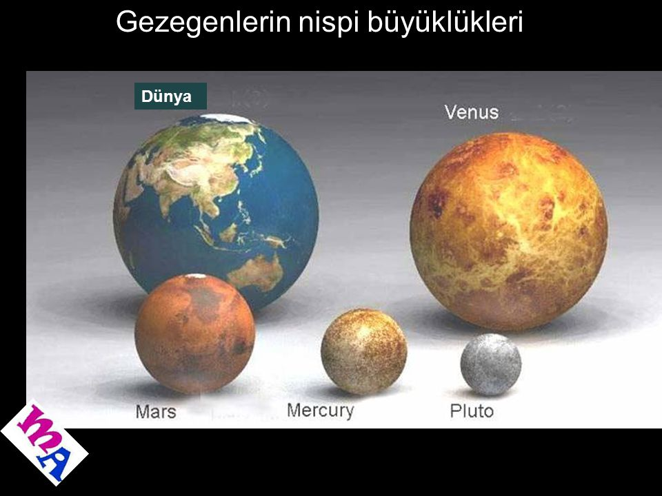 Gezegenlerin nispi büyüklükleri