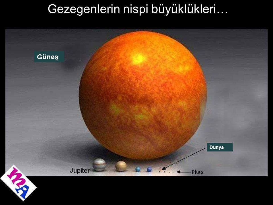 Gezegenlerin nispi büyüklükleri…