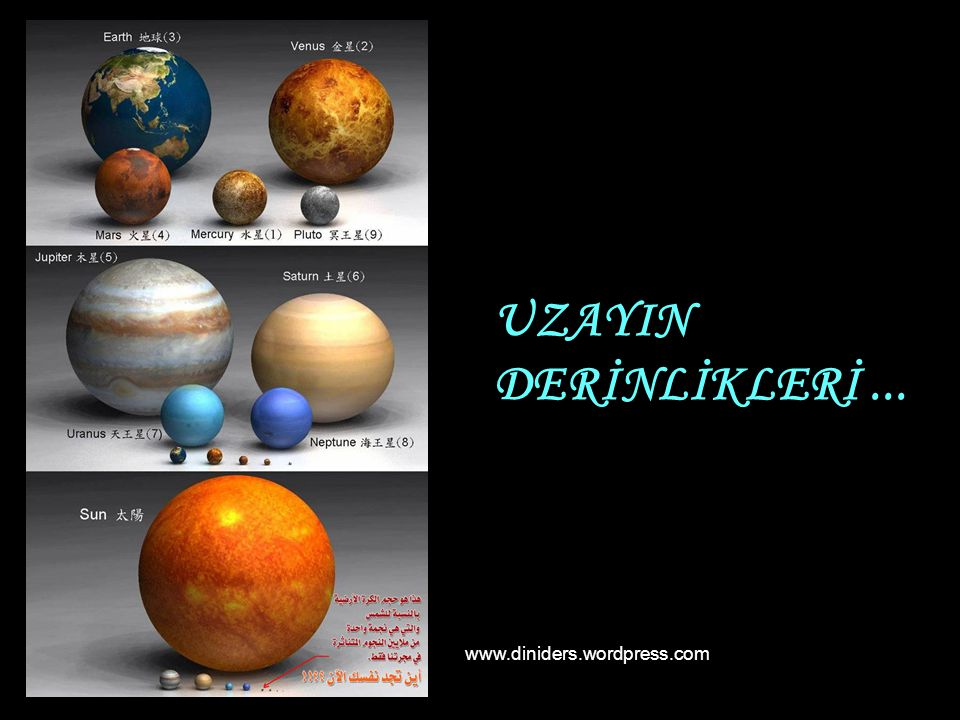 UZAYIN DERİNLİKLERİ ... www.diniders.wordpress.com