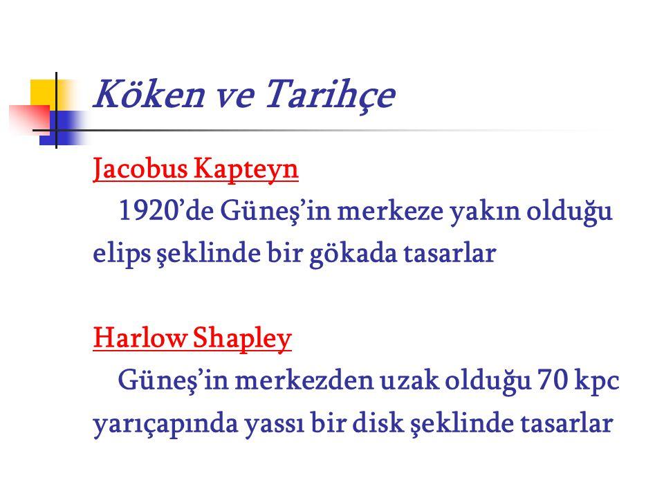Köken ve Tarihçe Jacobus Kapteyn 1920'de Güneş'in merkeze yakın olduğu