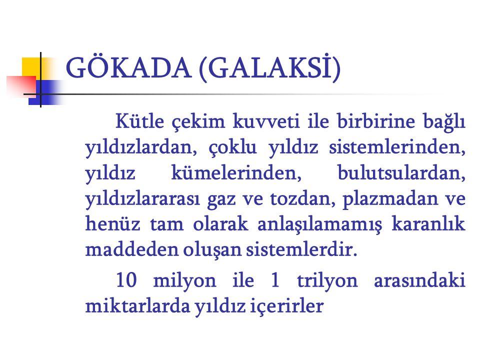 GÖKADA (GALAKSİ)