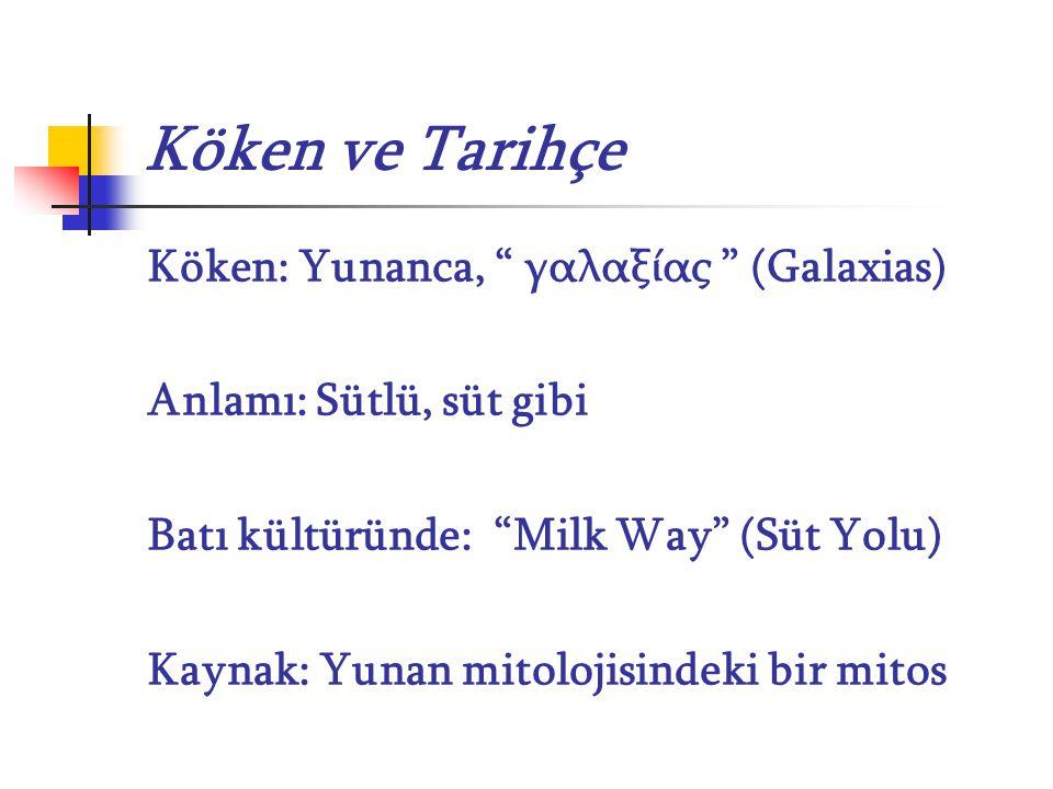Köken ve Tarihçe Köken: Yunanca, γαλαξίας (Galaxias)
