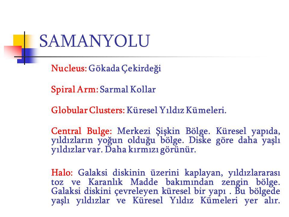 SAMANYOLU Spiral Arm: Sarmal Kollar