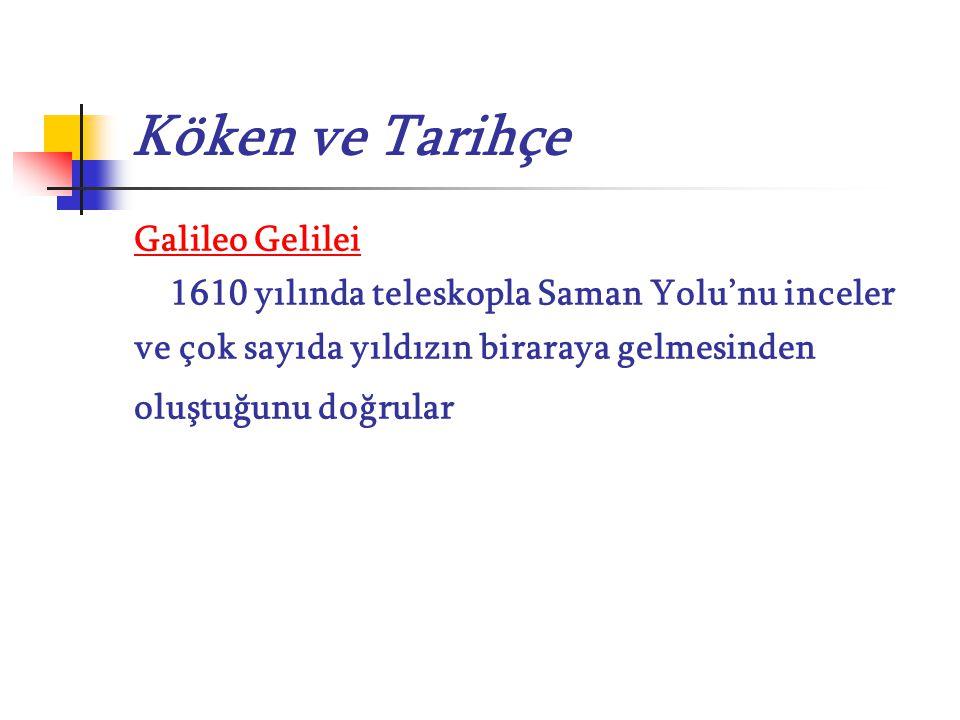 Köken ve Tarihçe Galileo Gelilei