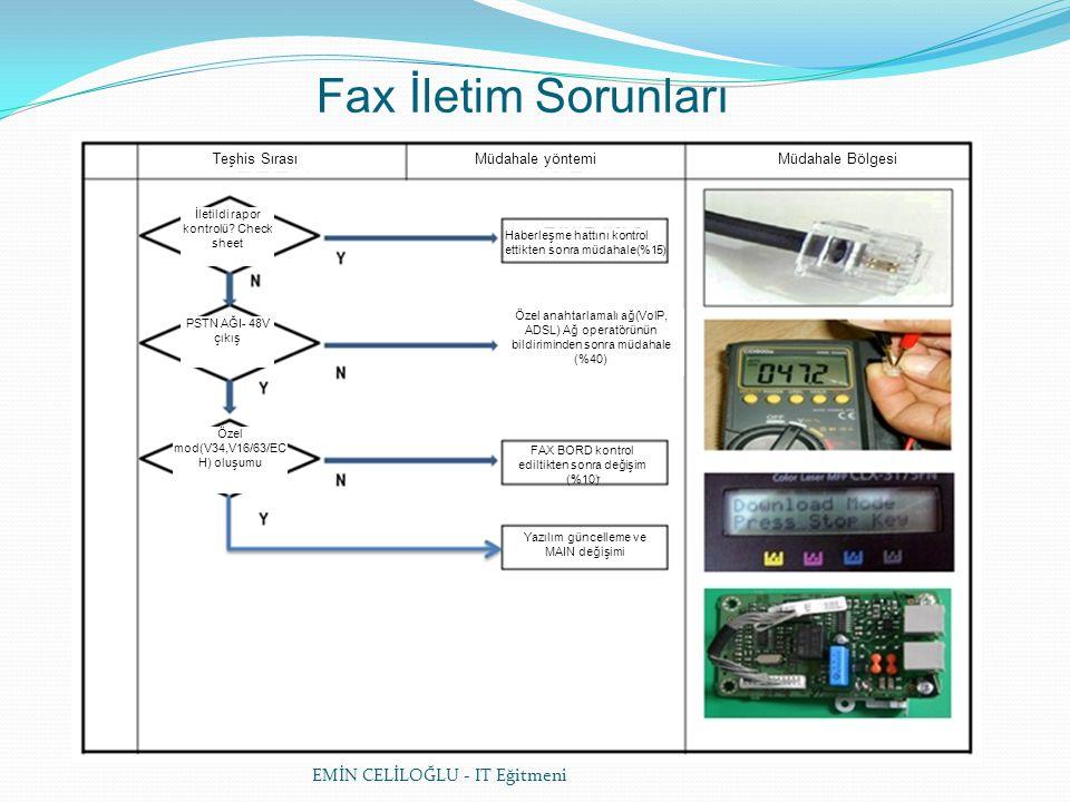 Fax İletim Sorunları EMİN CELİLOĞLU - IT Eğitmeni Teşhis Sırası
